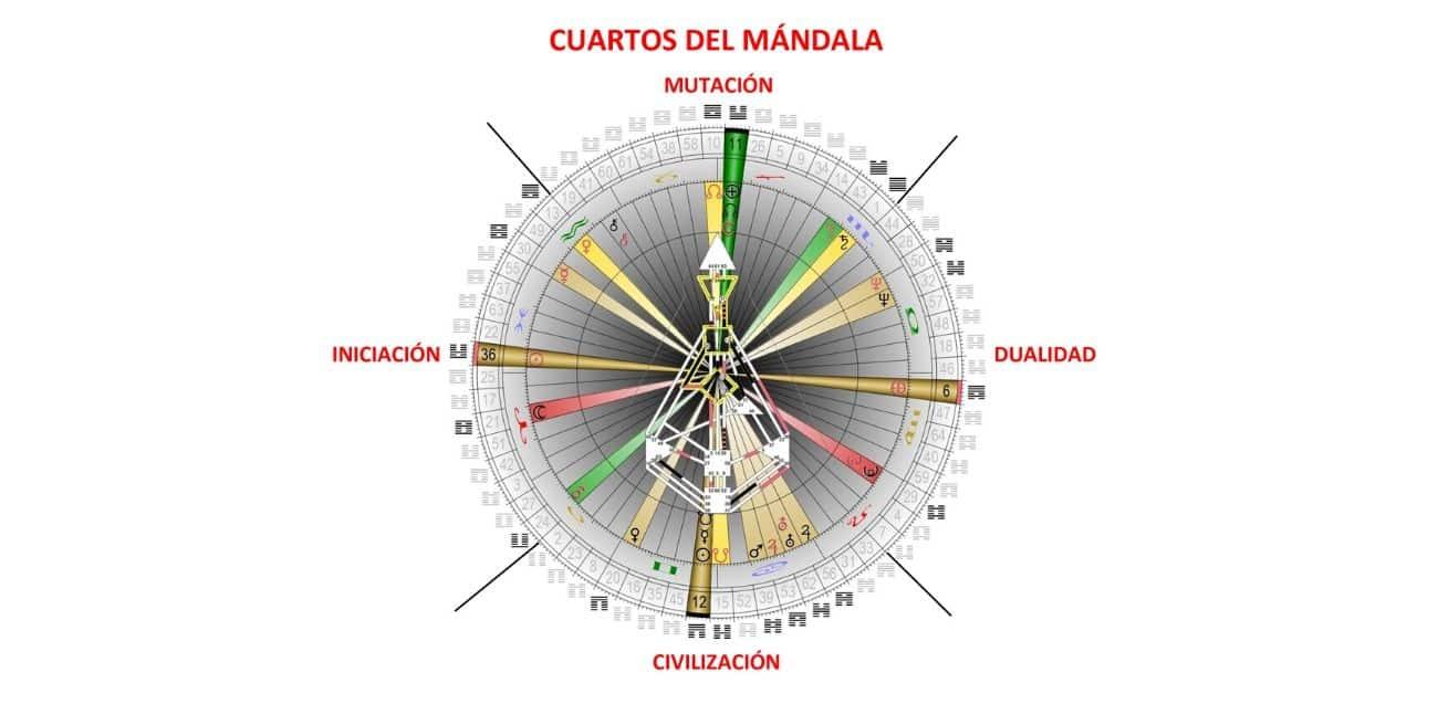 hermandad blanca reflexiones cruz encarnacion diseo humano juan sequera 05 reflexiones la cruz de encarnacion diseo humano i222991
