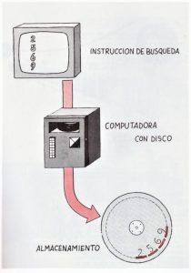 disco magn 2 retroalimentacion entre lo profundo y lo elevado i234796