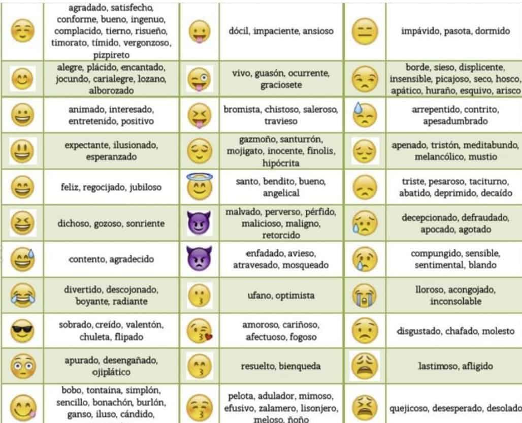 emoticones  la tabla ciclica de las emociones i235081