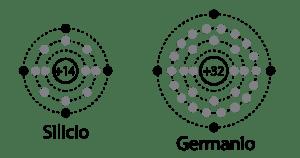 germanio cristalizacion del carbono al silicio i235424