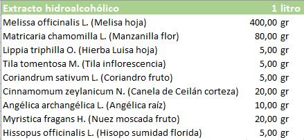 hidroalcholico agua de carmen melisana i235551