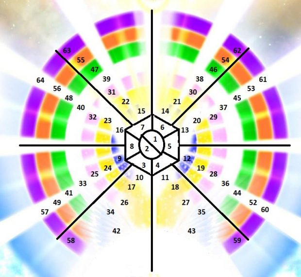 tabla ciclica la tabla ciclica de las emociones i235081
